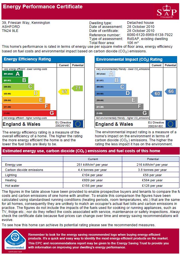 EPC Graph for Friesian Way, Kennington, Ashford