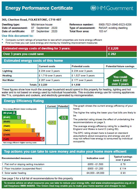 EPC Graph for Cheriton Road, Cheriton, Folkestone, Kent