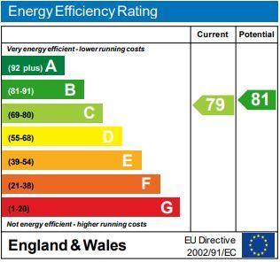 EPC Graph for Swaffer Way, Ashford