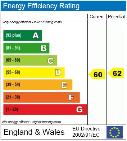 EPC Graph for Old Tovil Road, Maidstone