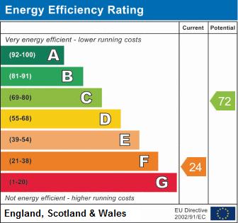 EPC for Cold Hill, Ratlinghope, Shrewsbury, Shropshire, sy5 0sx