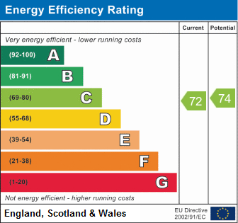 EPC for Dunlin Close, Leegomery, Telford, Shropshire, tf1 6wa