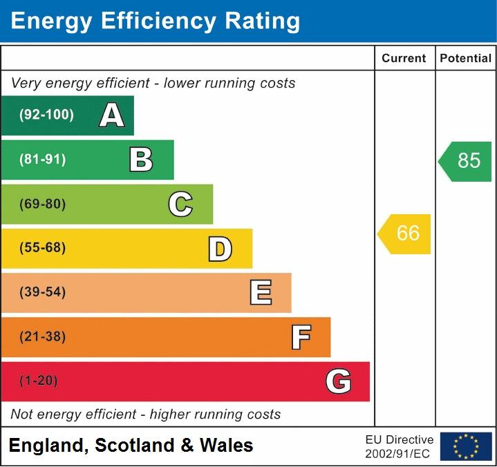EPC for Mountside, Ketley, Telford, Shropshire, tf1 5hh