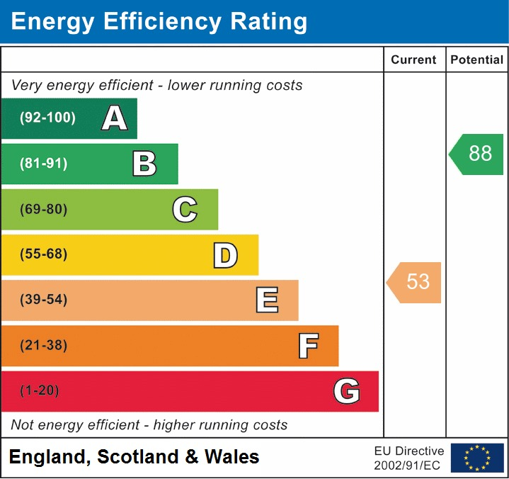 EPC for Ladycroft, Wellington, Telford, Shropshire, tf1 3bt