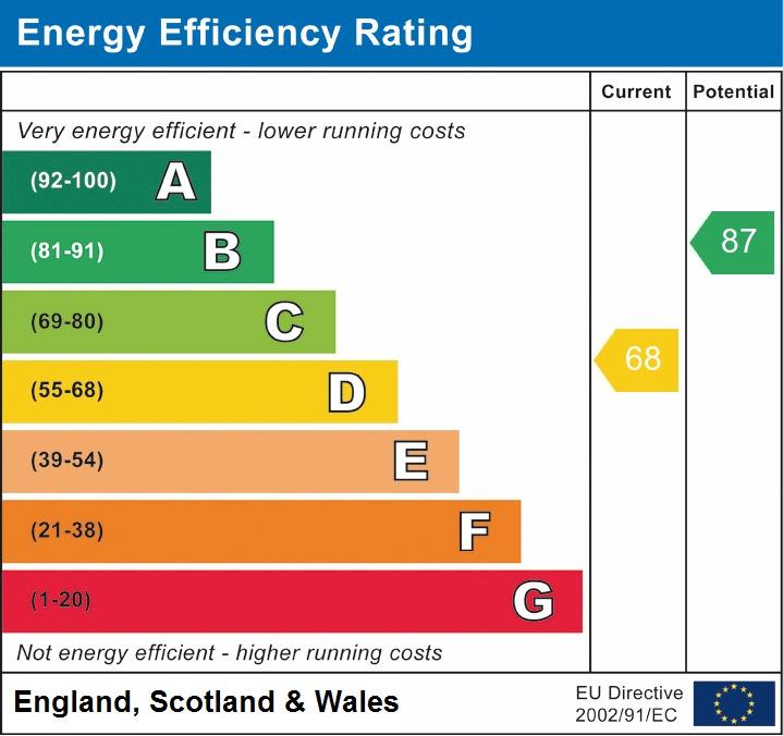 EPC for Elizabeth Crescent, Broseley, Shropshire, tf12 5ph