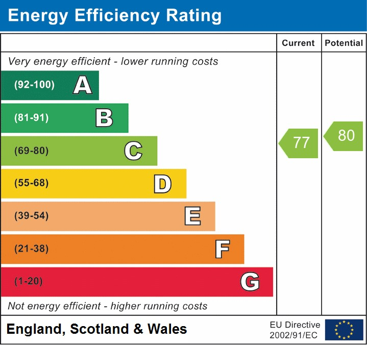 EPC for Dulwich Grange, Bratton, Telford, Shropshire, tf5 0eb