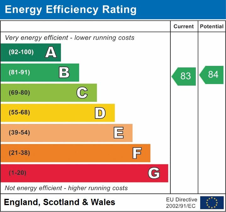 EPC for The Nettlefolds, Hadley, Telford, Shropshire, tf1 5pf