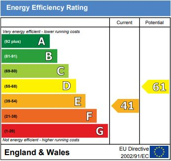 EPC Graph for Seven Sisters Road