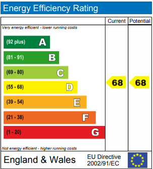EPC Graph for Stock Orchard Crescent, London