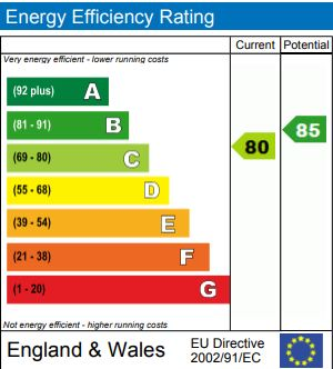 EPC Graph for New Orleans Walk, London