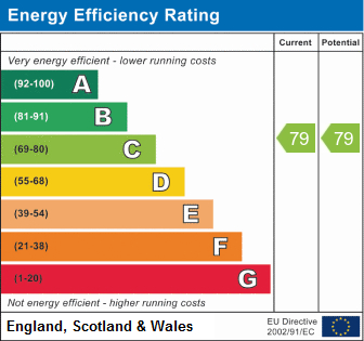 EPC Graph for Francis Terrace, N19 5PY