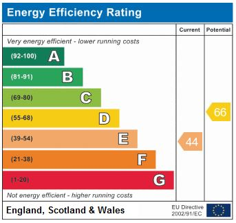 EPC Graph for Vale Road N4 1QA