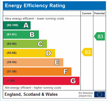 EPC Graph for Lorne Road N4 3RT