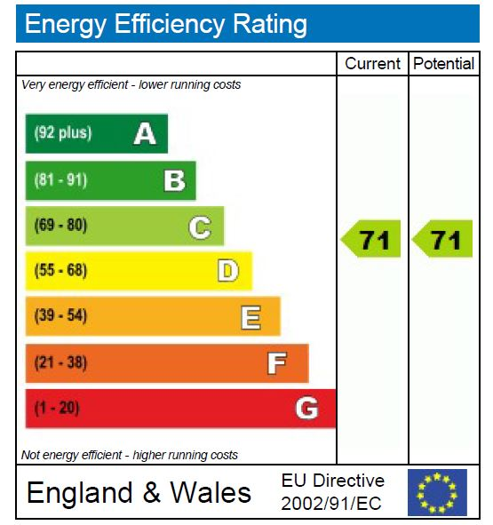 EPC Graph for Wray Crescent N4 3LP