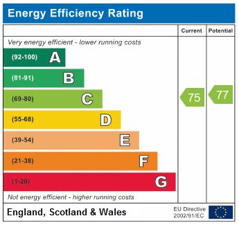 EPC Graph for Tollington Place N4 3QS
