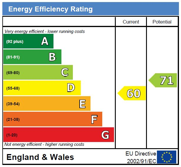 EPC Graph for Hanley Road N4 3DR