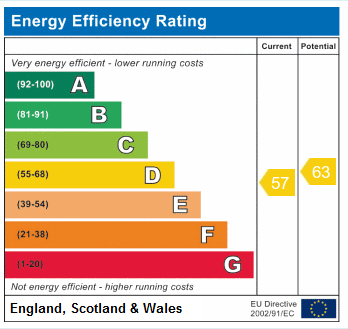 EPC Graph for Harton Road N9 0SG