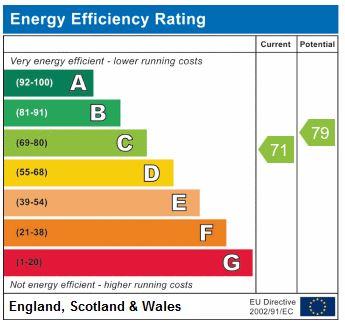 EPC Graph for Glebe Road N8 7DA