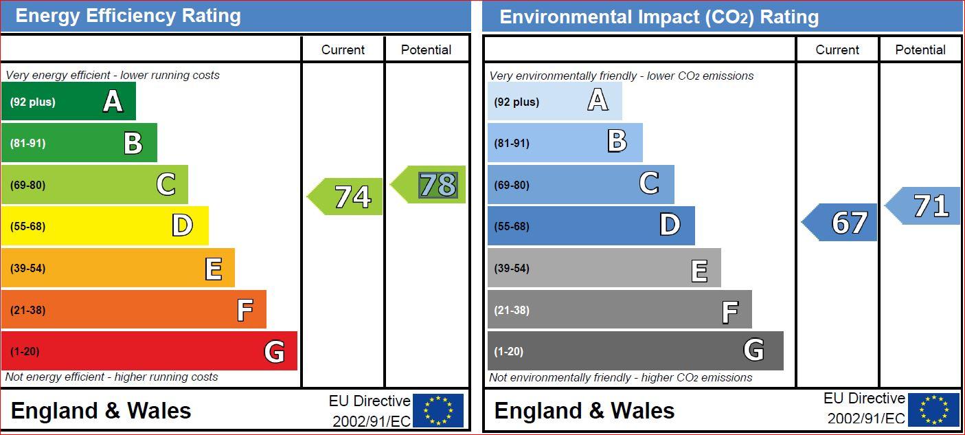 EPC Graph for Barley Leaze, Chippenham