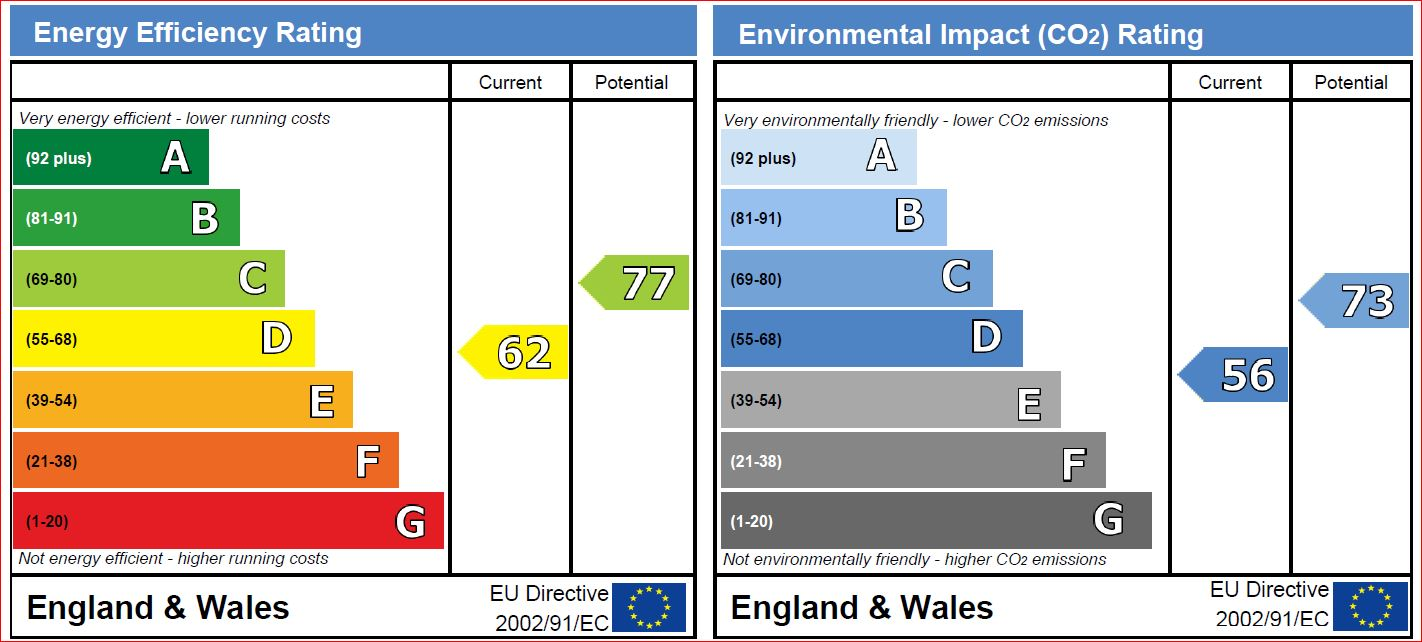 EPC Graph for Lysley Close, Pewsham , Chippenham