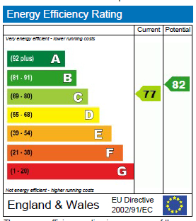 EPC For Southwick, West Sussex