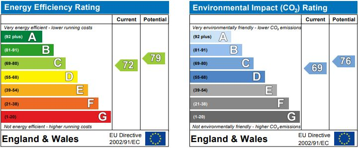 EPC Graph for Town Green Lane, Aughton, Ormskirk
