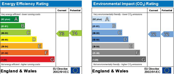 EPC Graph for Bramble Way, Burscough, Ormskirk