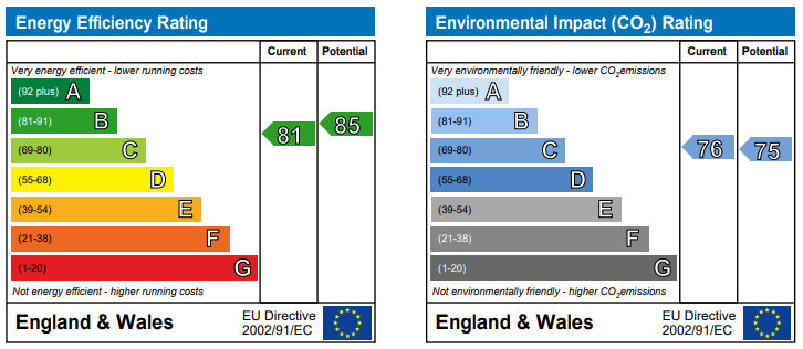 EPC Graph for Derby Street, Ormskirk