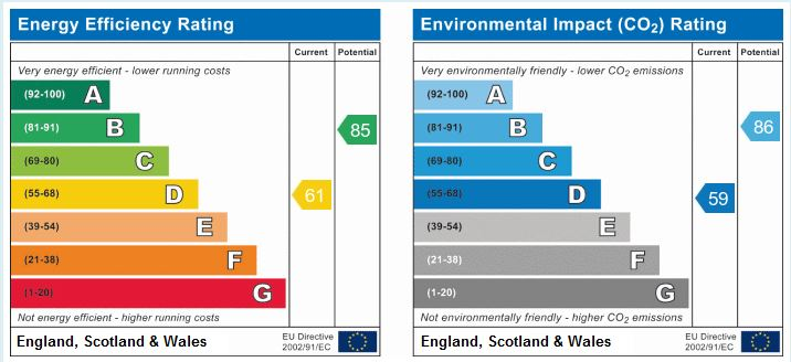 EPC Graph for Alexandra Road, Burscough, Lancashire, L40