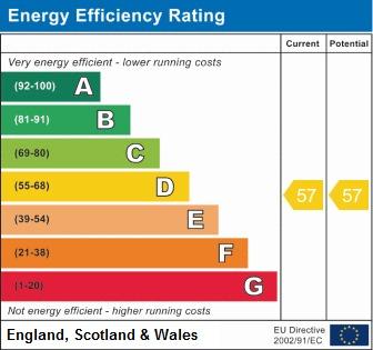 EPC Graph for Newbegin, Beverley
