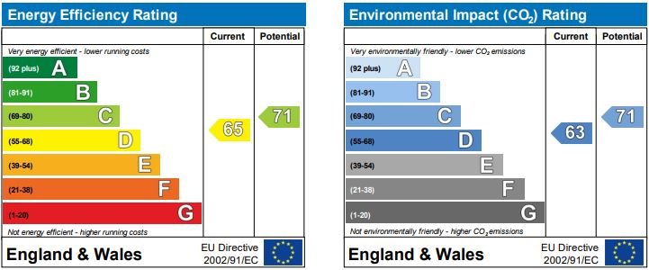 EPC Graph for Wood Lane, Beverley
