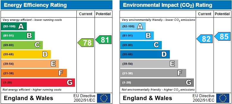 EPC Graph for 19 Glenmuir Close, Irlam