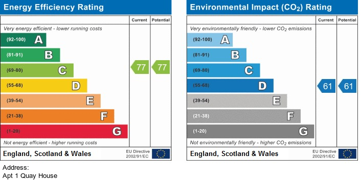 EPC Graph for Apt 1 Quay House Bankquay Court, Irlam