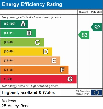 EPC Graph for 2b Astley Road, Irlam