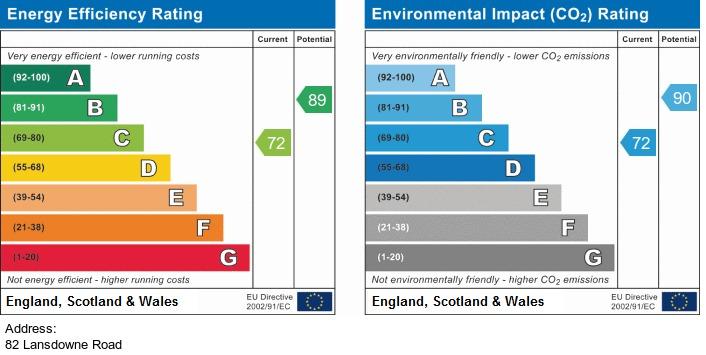 EPC Graph for 82 Lansdowne Road, Monton, Eccles
