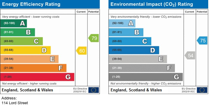 EPC Graph for 114 Lords Street, Cadishead