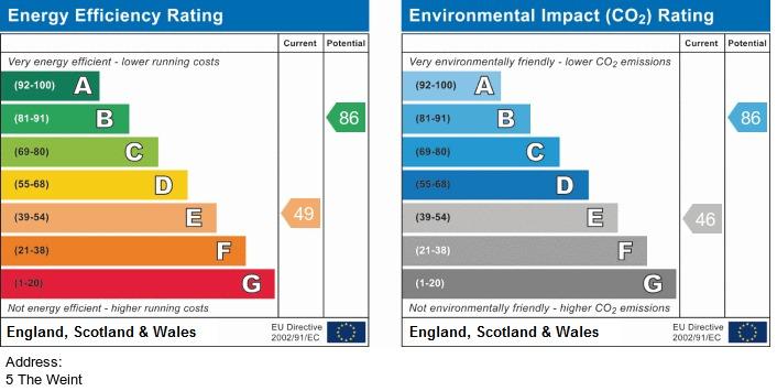 EPC Graph for 841 Liverpool Road, Eccles