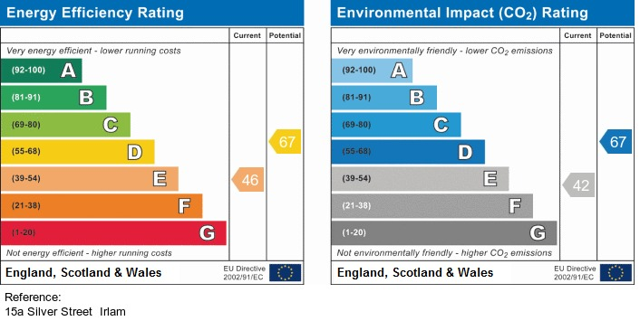 EPC Graph for 15A Silver Street