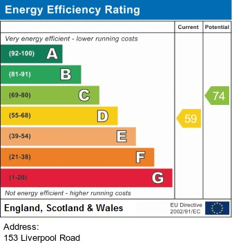 EPC Graph for 153 Liverpool Road, Irlam