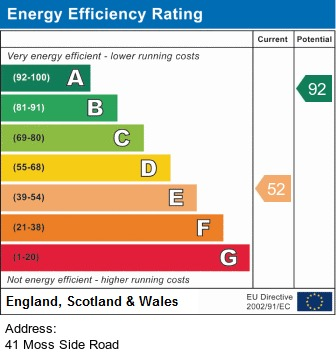 EPC Graph for 41 Moss Side Road, Cadishead