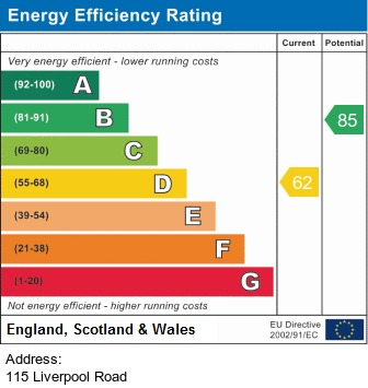 EPC Graph for 115 Liverpool Road, Irlam