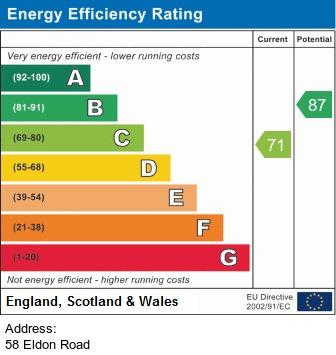 EPC Graph for 58 Eldon Road