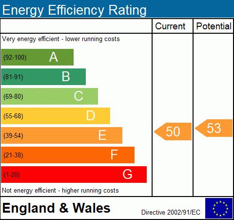 EPC Graph for Daleham Gardens, NW3