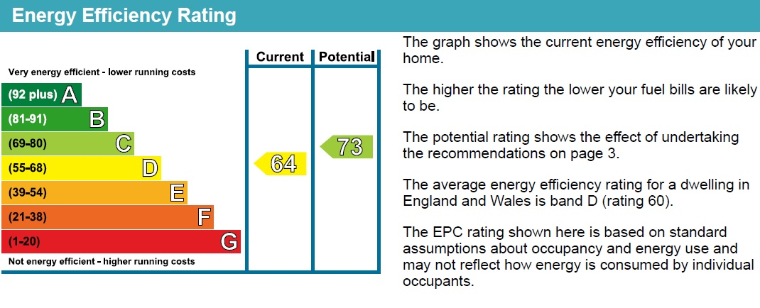 EPC for Bromley, Kent
