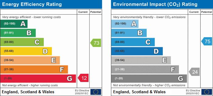 EPC Graph for Sands Lane, Barmston, Driffield