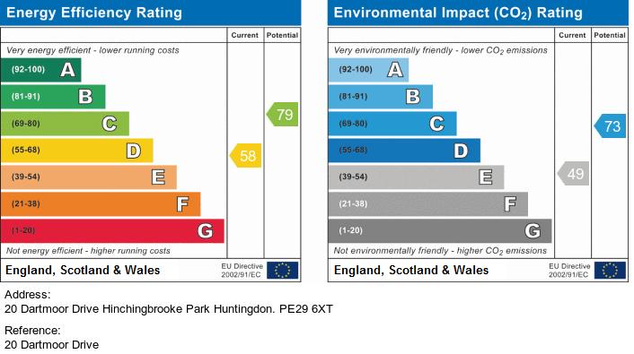 EPC for Dartmoor Drive, Huntingdon