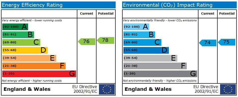 EPC for Woodlands, Hinchingbrooke, Huntingdon, Cambridgeshire