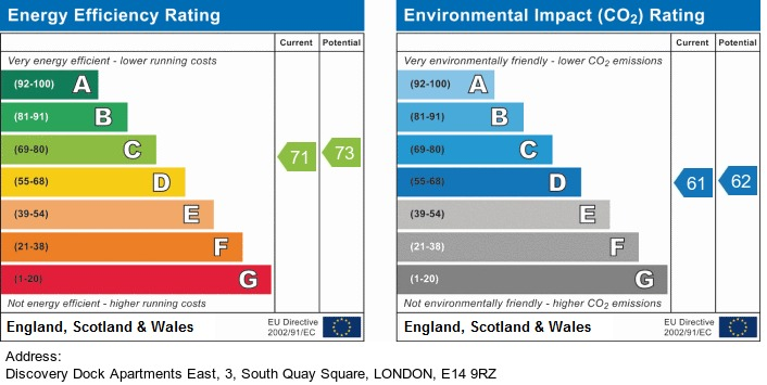 EPC Graph for Discovery Dock East , 3 South Quay Square