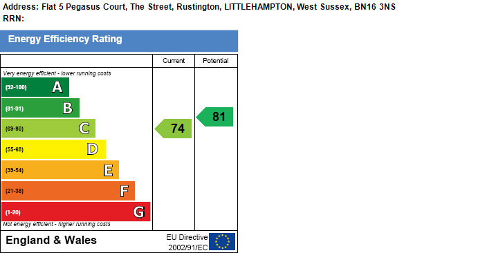 EPC Graph for Pegasus Court, The Street, Rustington
