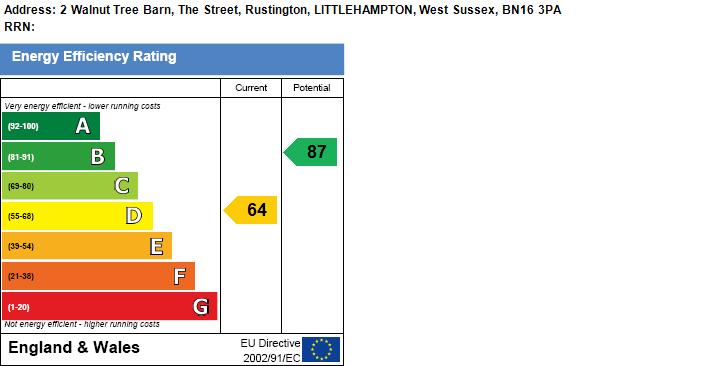 EPC Graph for The Street, Rustington